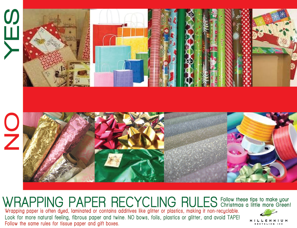 Click to see wrapping paper guide with pictures.