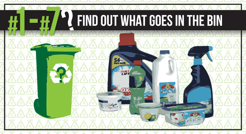 Millennium Recycling Plastic Recycling Made Easy: #1-#7 Explained!